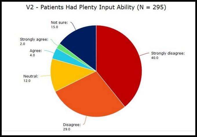 V2 Plenty Input (2)
